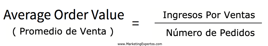 Average Order Value Valor Promedio de Venta