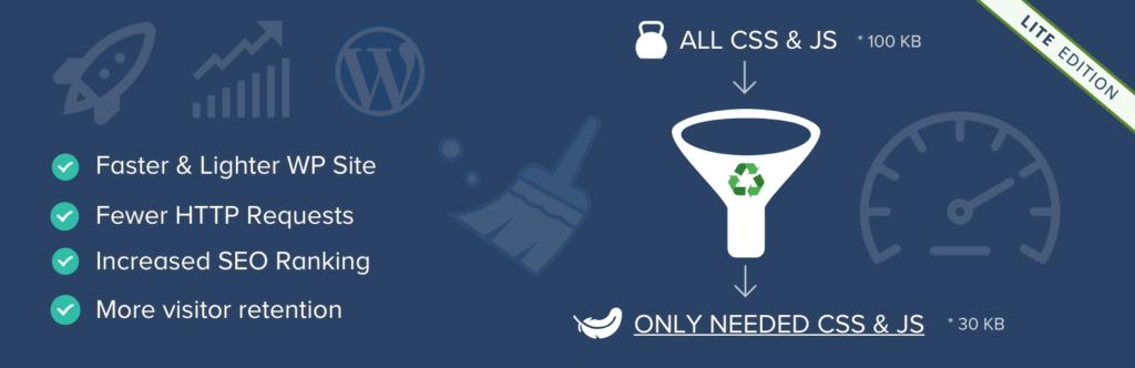 6 Plugins para mejorar tu sitio web de WordPress en dispositivos móviles 7