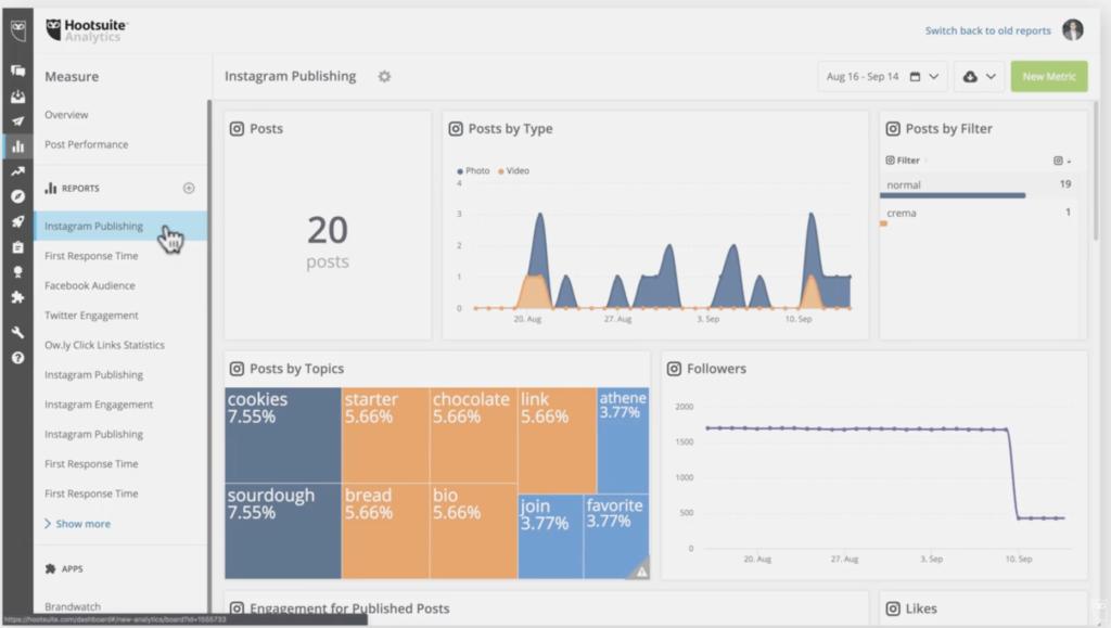 10 mejores herramientas de análisis de métricas de Instagram 5
